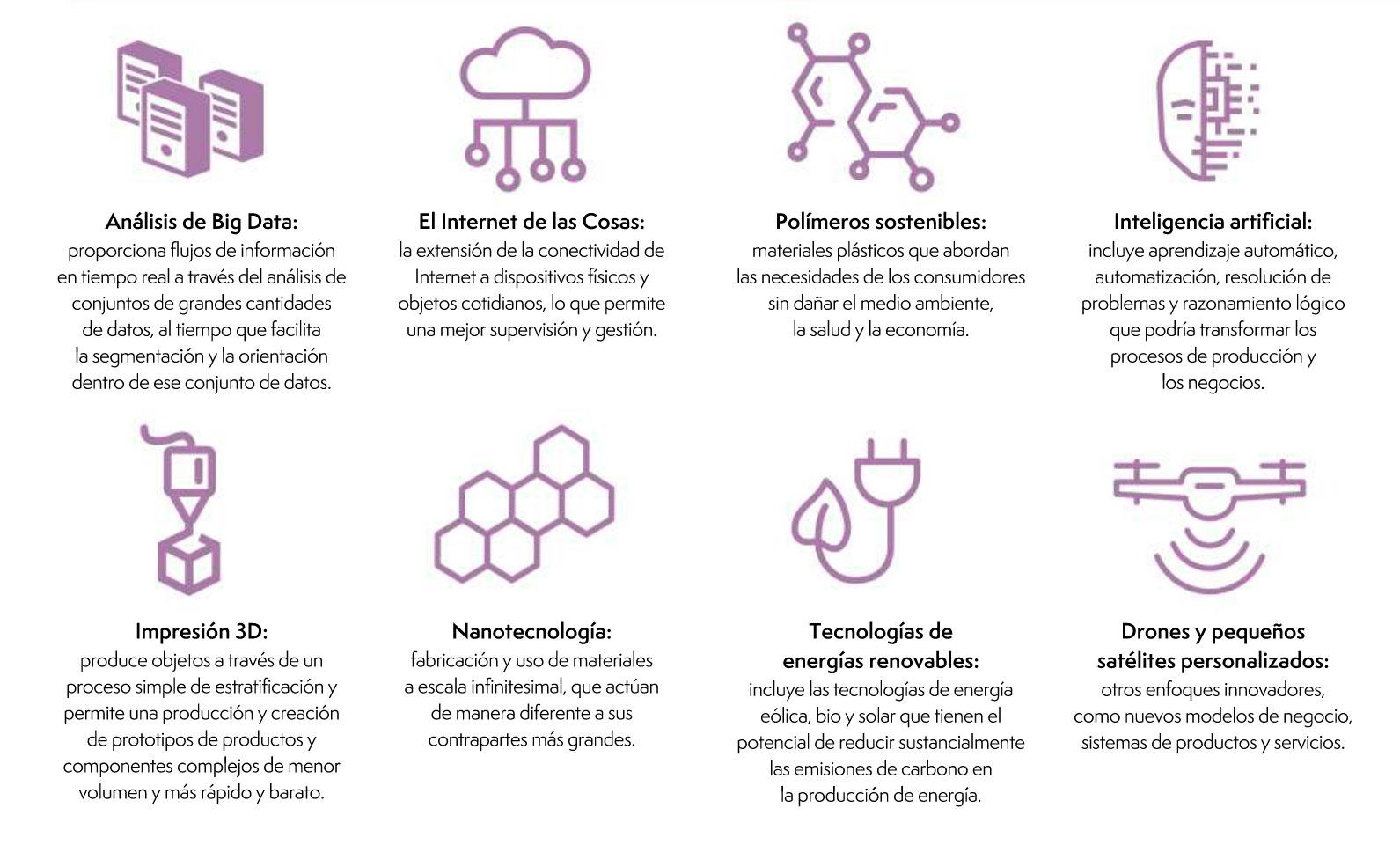 Tecnologías de Vanguardia