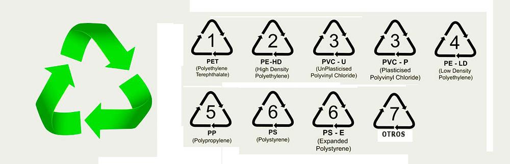 Códigos de identificación de los diferentes tipos de plástico